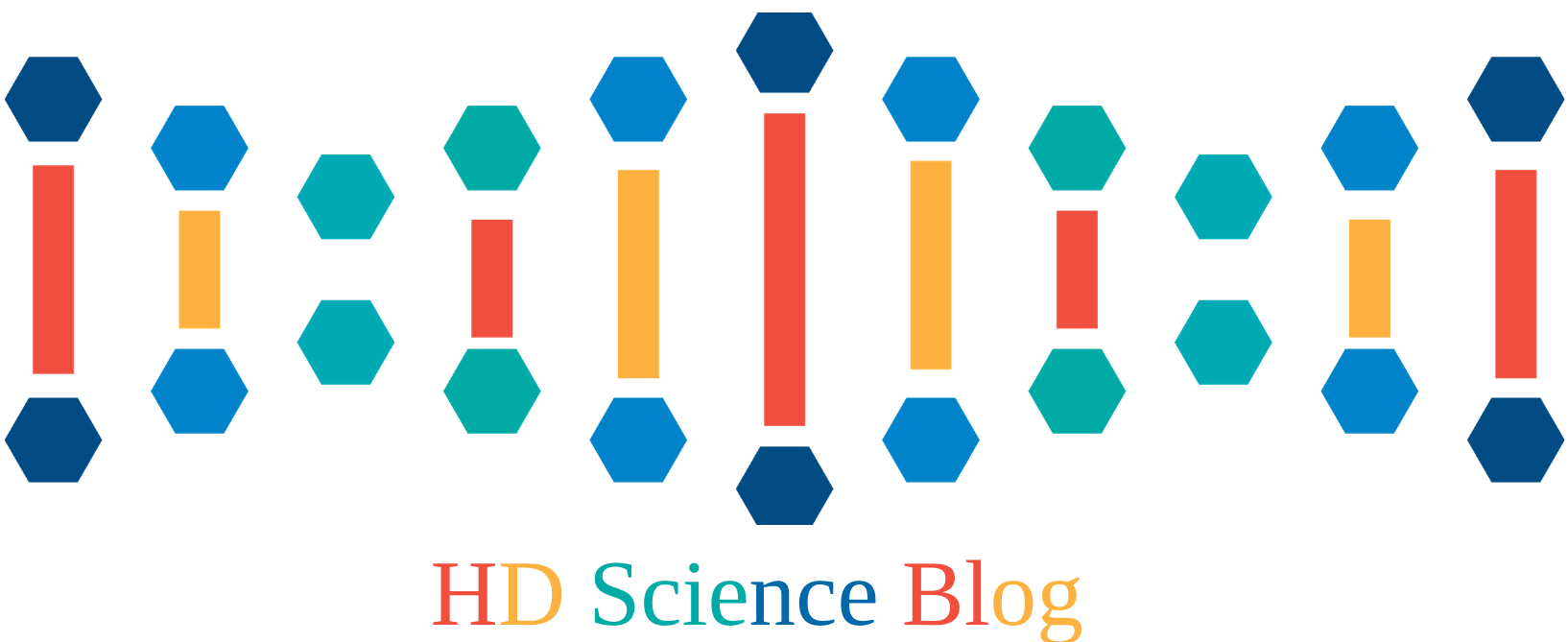 HD Science Blog